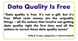 """Data quality is free. It's not a gift, but it's free. What costs money are the unquality things – all the actions that involve not getting data quality right the first time and all the actions to correct these data quality issues"""